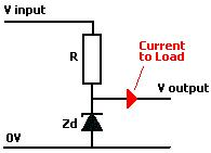 A voltage regulator made using a zener diode and a resistor. Use this calculator to work out the values of zener diode and resistor required.